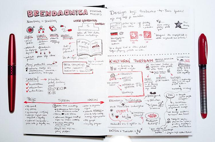 Ilustrirane bilješke s konferencije Brendiranje kulture - Nela Dunato