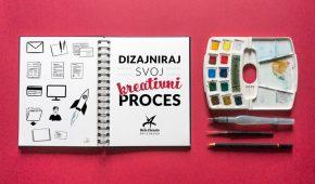 Dizajniraj svoj kreativni proces radionica