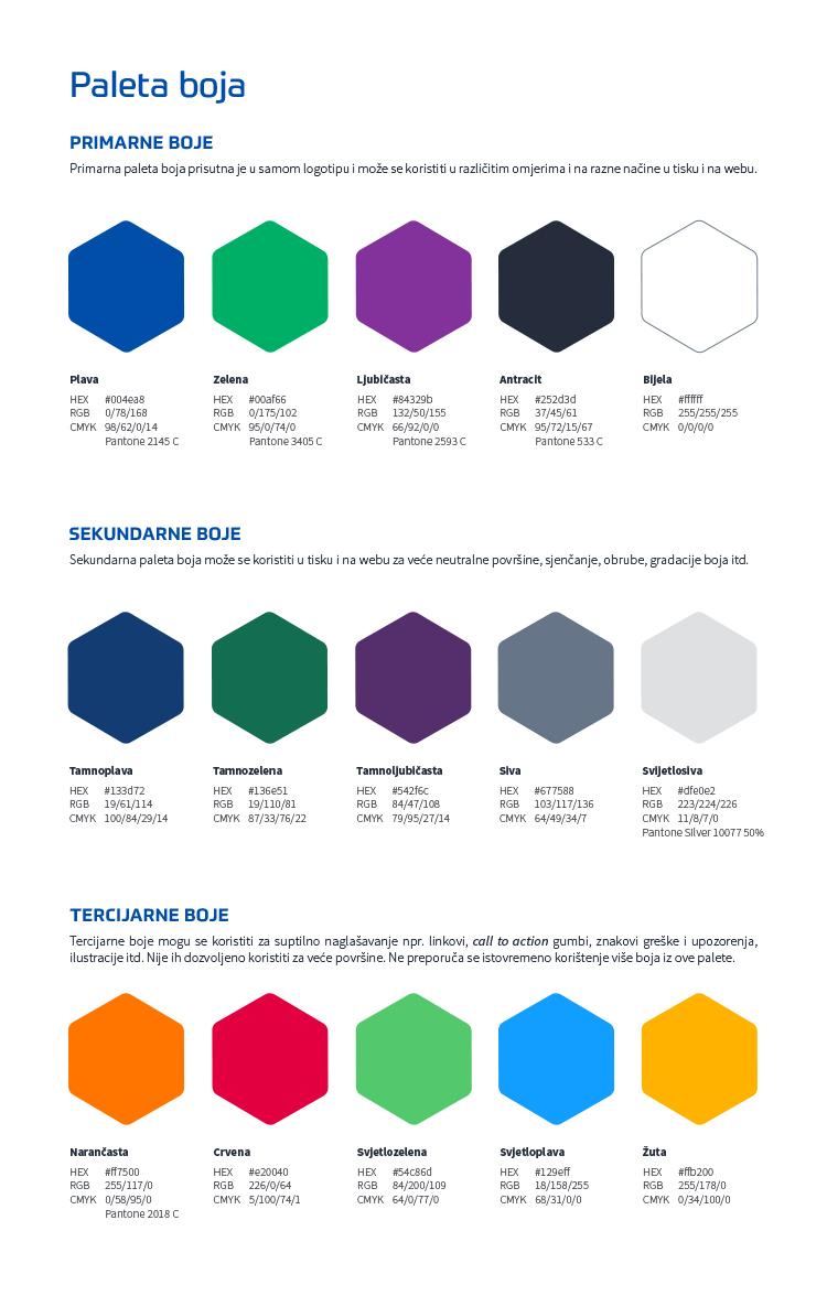 Knjiga standarda - paleta boja