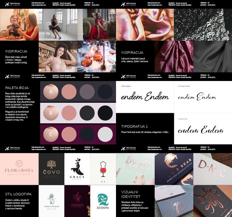 Moodboard za modni brand Endem