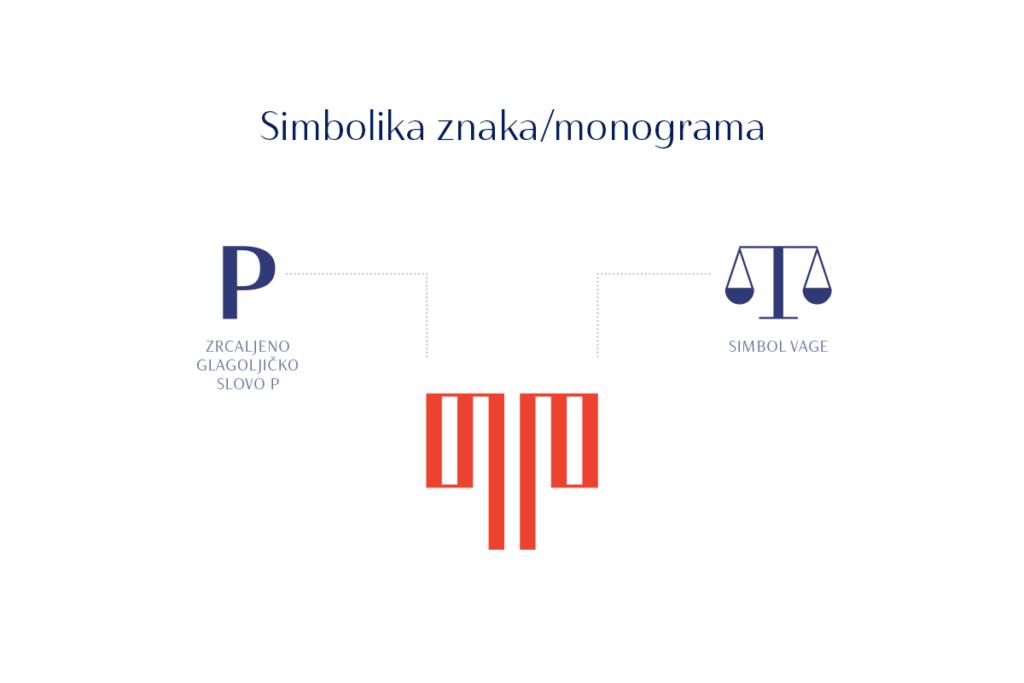 Dizajn logotipa za odvjetnički ured – simboličko značenje monograma